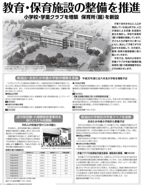 流山市教育・保育施設の整備を推進