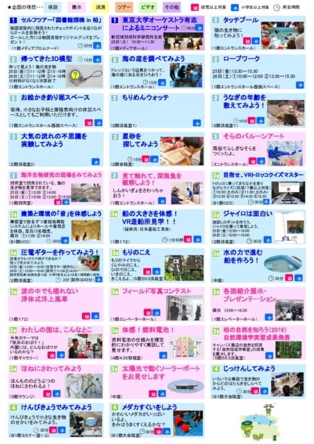 東京大学柏キャンパス一般公開2019